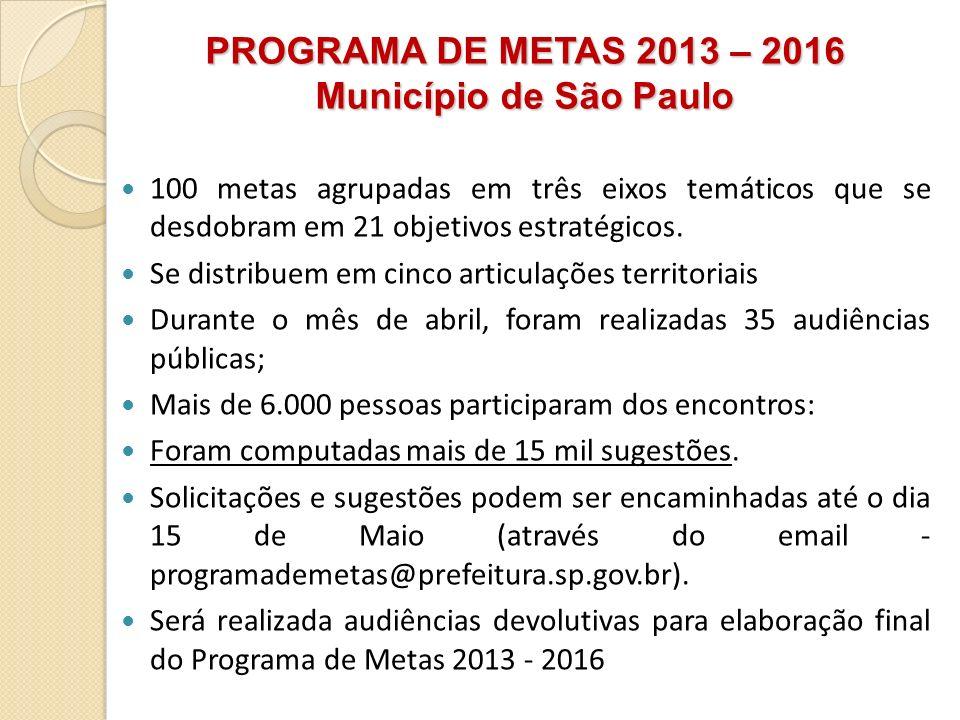 PROGRAMA DE METAS 2013 – 2016 Município de São Paulo 100 metas agrupadas em três eixos temáticos que se desdobram em 21 objetivos estratégicos. Se dis