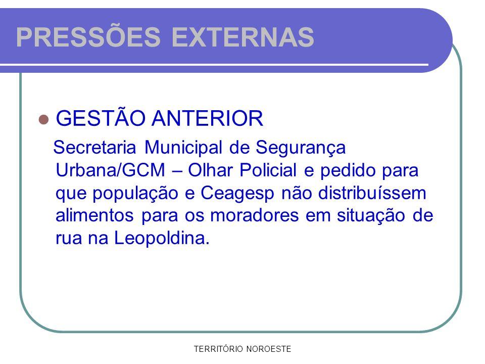 TERRITÓRIO NOROESTE PRESSÕES EXTERNAS GESTÃO ANTERIOR Secretaria Municipal de Segurança Urbana/GCM – Olhar Policial e pedido para que população e Ceag