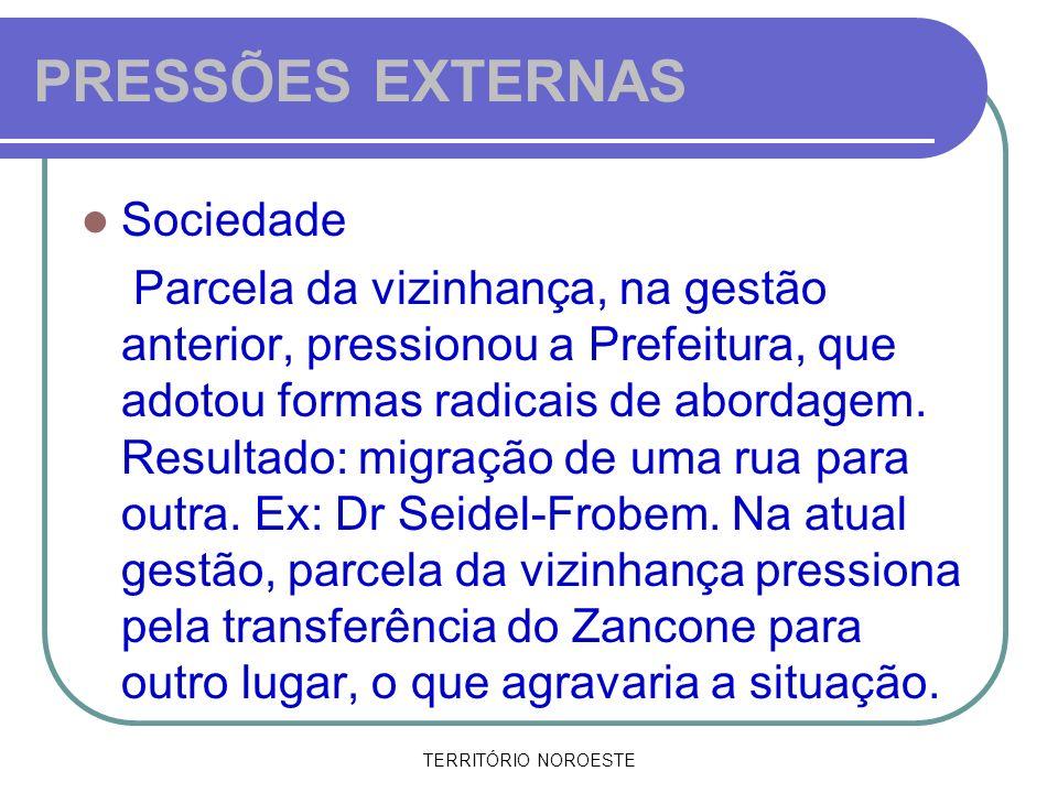 TERRITÓRIO NOROESTE PRESSÕES EXTERNAS Sociedade Parcela da vizinhança, na gestão anterior, pressionou a Prefeitura, que adotou formas radicais de abor