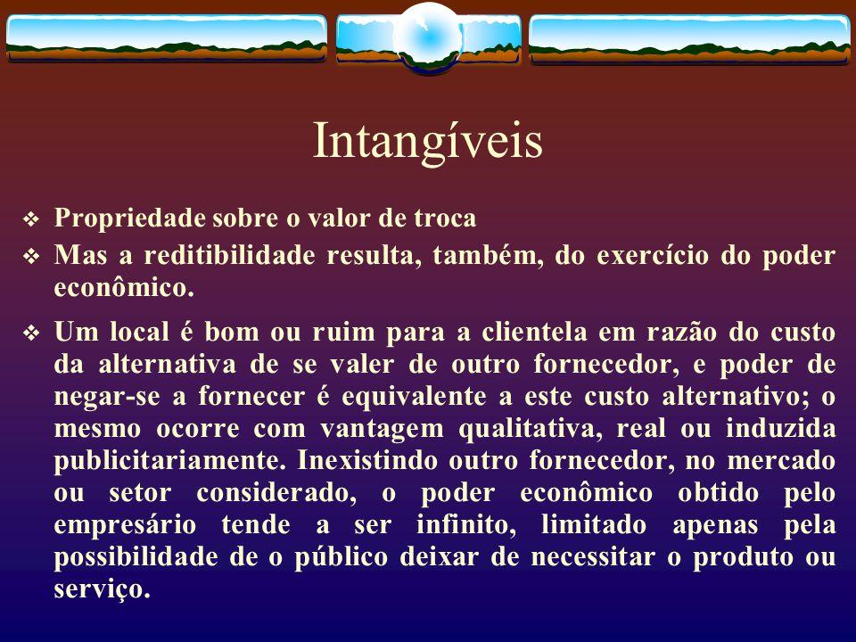 Intangíveis Propriedade sobre o valor de troca Mas a reditibilidade resulta, também, do exercício do poder econômico.