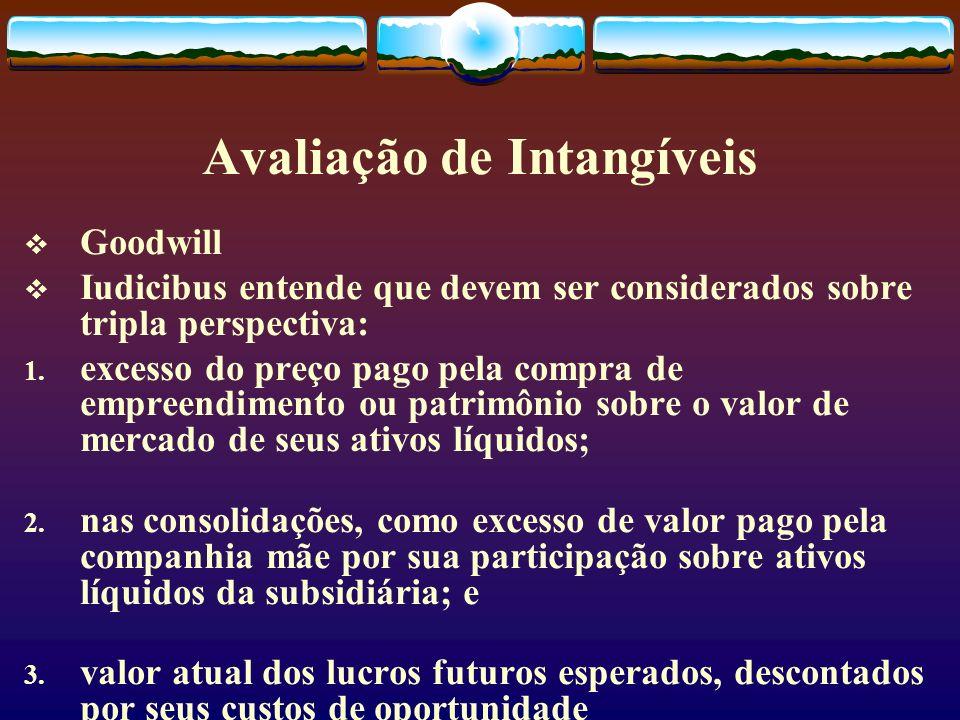 Avaliação de Intangíveis Goodwill Iudicibus entende que devem ser considerados sobre tripla perspectiva: 1.