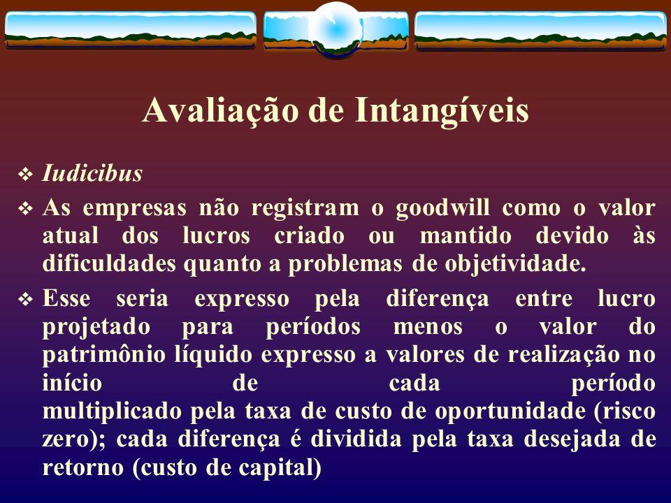 Avaliação de Intangíveis Iudicibus As empresas não registram o goodwill como o valor atual dos lucros criado ou mantido devido às dificuldades quanto a problemas de objetividade.
