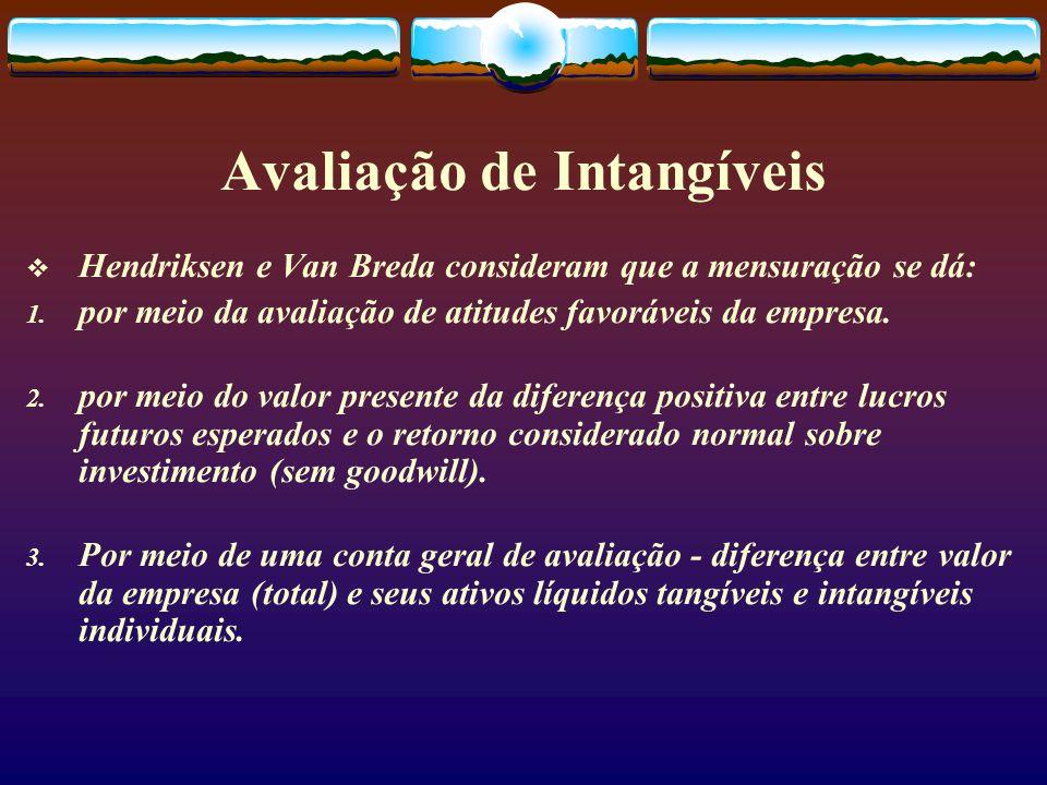 Avaliação de Intangíveis Hendriksen e Van Breda consideram que a mensuração se dá: 1.