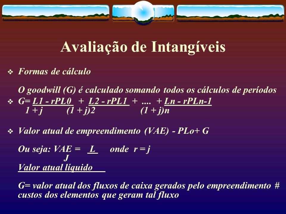 Avaliação de Intangíveis Formas de cálculo O goodwill (G) é calculado somando todos os cálculos de períodos G= L1 - rPL0 + L2 - rPL1 +....