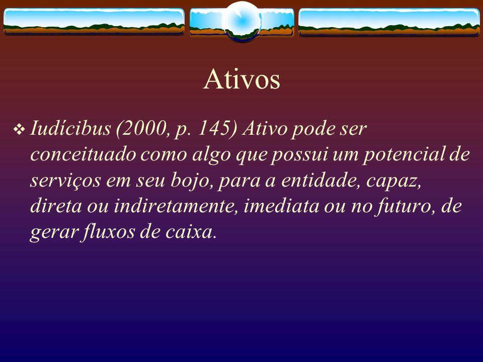 Ativos Iudícibus (2000, p.