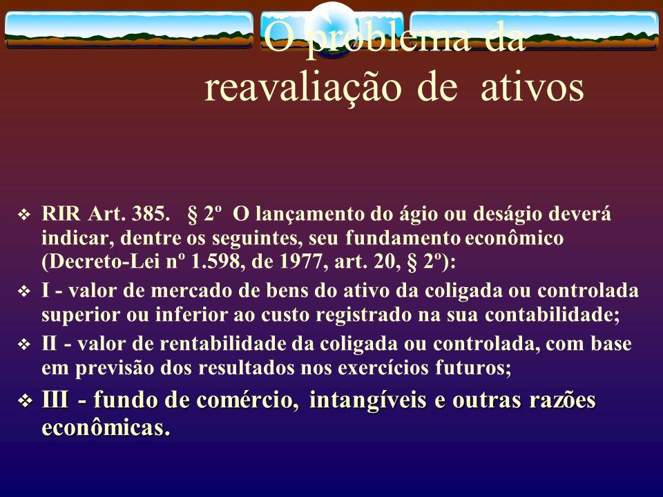 O problema da reavaliação de ativos RIR Art.385.