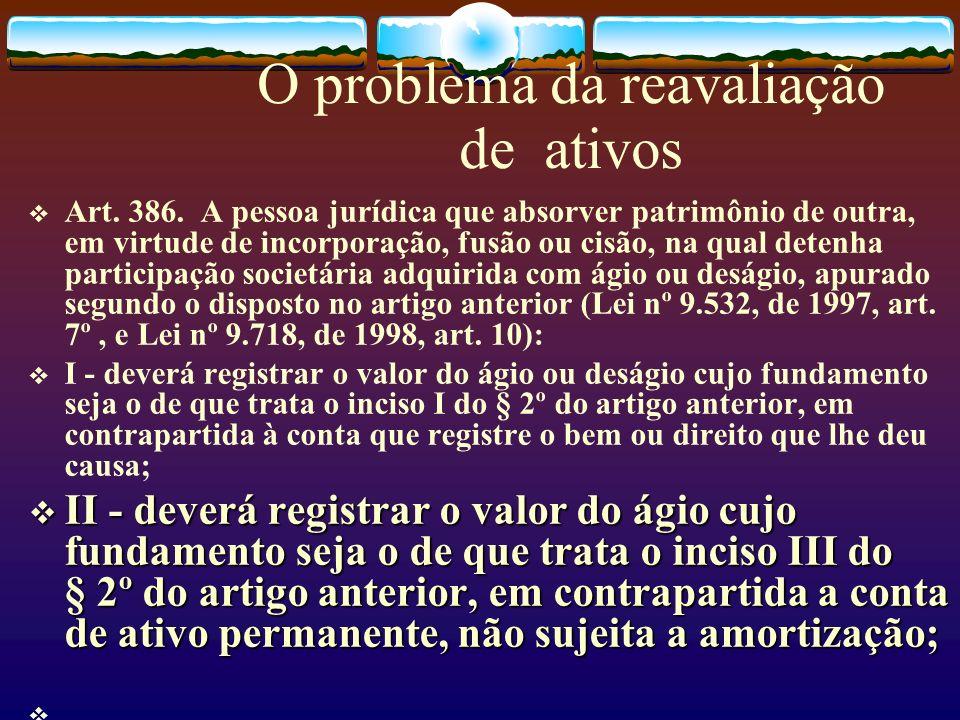 O problema da reavaliação de ativos Art.386.