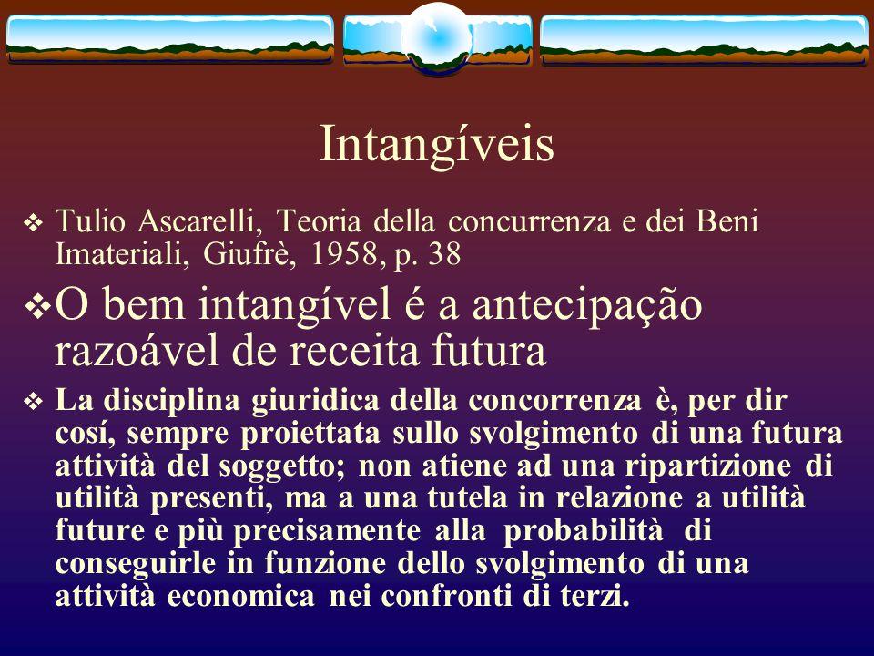 Intangíveis Tulio Ascarelli, Teoria della concurrenza e dei Beni Imateriali, Giufrè, 1958, p.