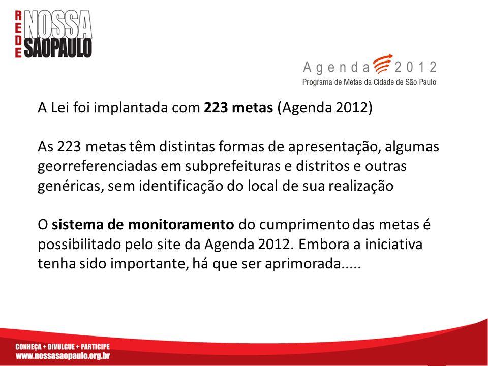 A Lei foi implantada com 223 metas (Agenda 2012) As 223 metas têm distintas formas de apresentação, algumas georreferenciadas em subprefeituras e distritos e outras genéricas, sem identificação do local de sua realização O sistema de monitoramento do cumprimento das metas é possibilitado pelo site da Agenda 2012.