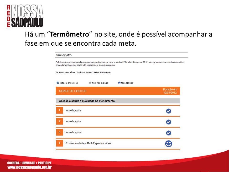 Há um Termômetro no site, onde é possível acompanhar a fase em que se encontra cada meta.