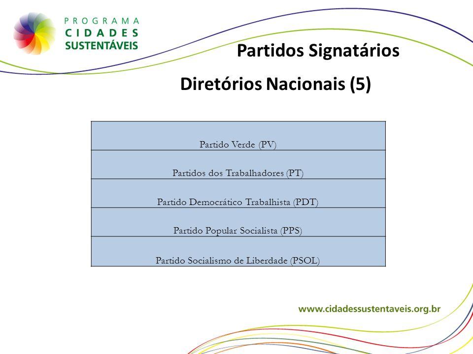 Diretórios Nacionais (5) Partidos Signatários Partido Verde (PV) Partidos dos Trabalhadores (PT) Partido Democrático Trabalhista (PDT) Partido Popular