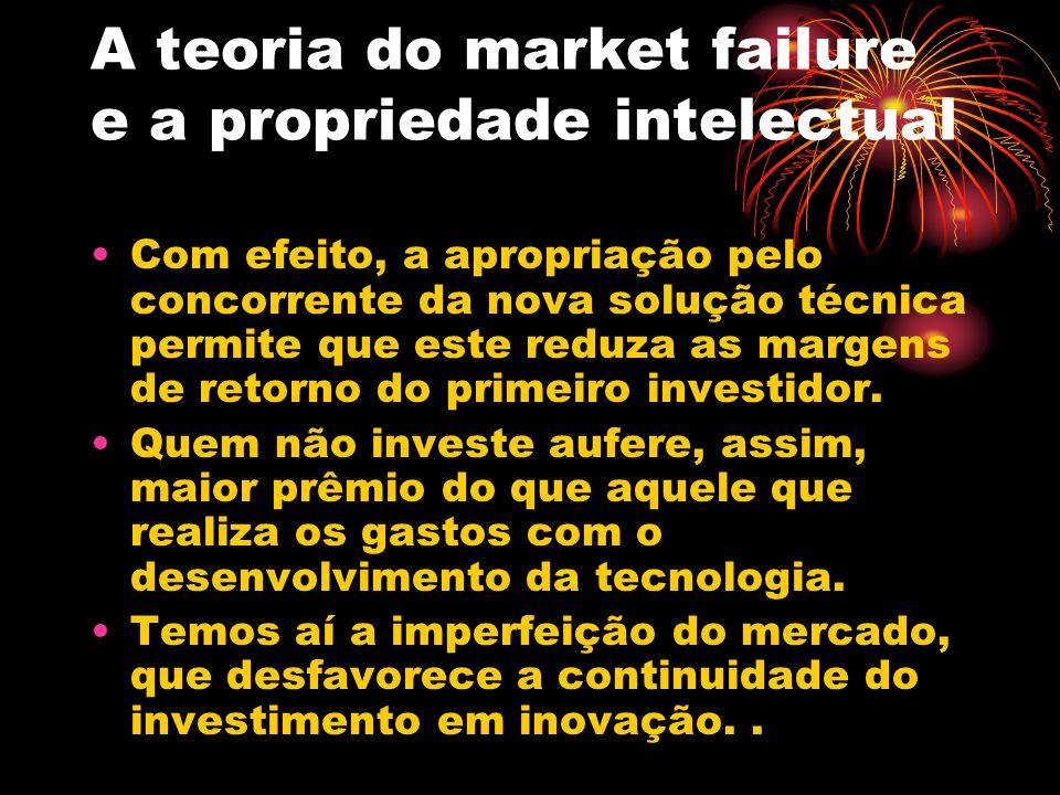 A teoria do market failure e a propriedade intelectual Com efeito, a apropriação pelo concorrente da nova solução técnica permite que este reduza as m