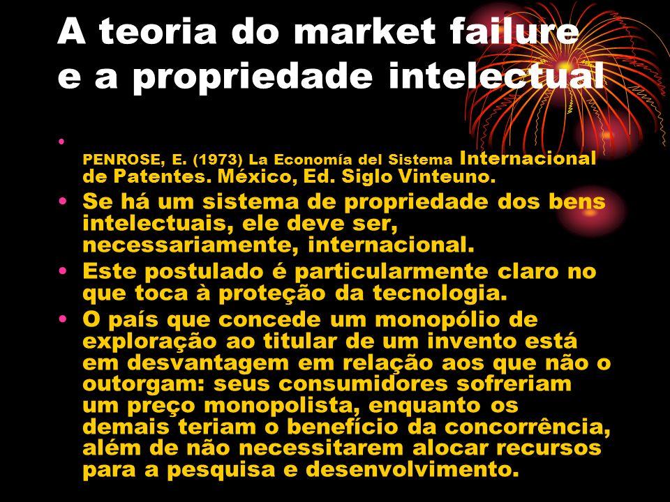 A teoria do market failure e a propriedade intelectual PENROSE, E. (1973) La Economía del Sistema Internacional de Patentes. México, Ed. Siglo Vinteun