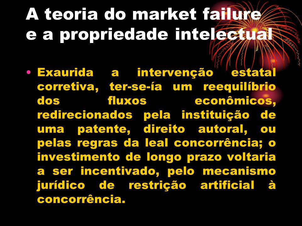 A teoria do market failure e a propriedade intelectual Exaurida a intervenção estatal corretiva, ter-se-ía um reequilíbrio dos fluxos econômicos, redi