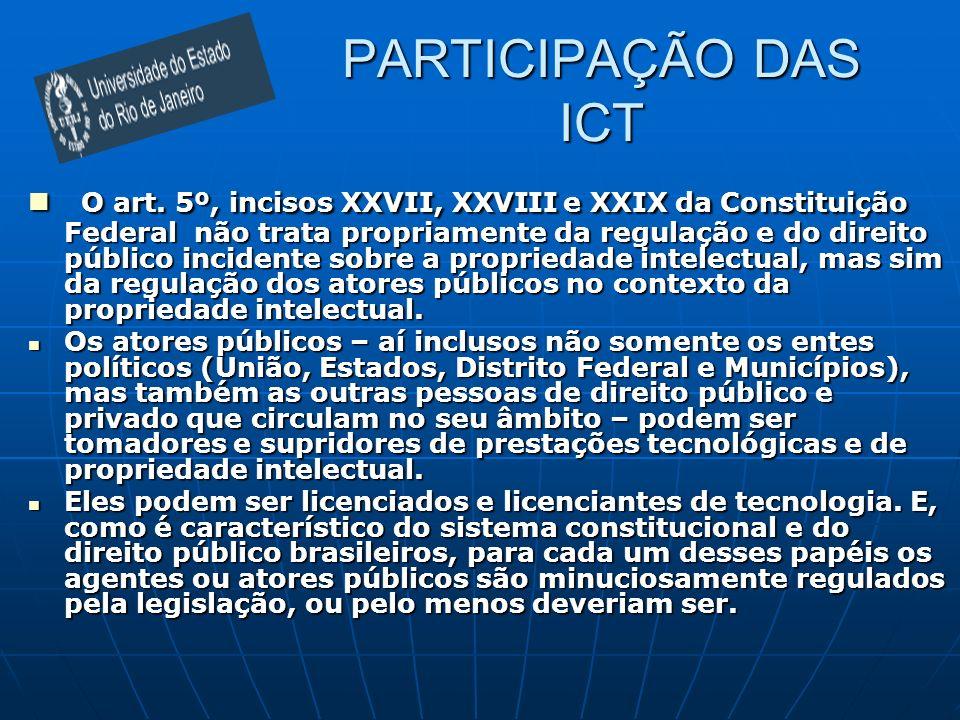 PARTICIPAÇÃO DAS ICT O art. 5º, incisos XXVII, XXVIII e XXIX da Constituição Federal não trata propriamente da regulação e do direito público incident
