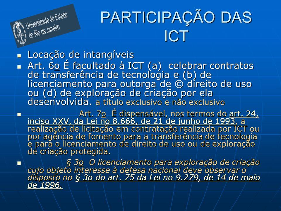 PARTICIPAÇÃO DAS ICT Locação de intangíveis Locação de intangíveis Art. 6o É facultado à ICT (a) celebrar contratos de transferência de tecnologia e (