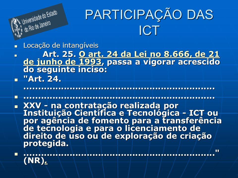 PARTICIPAÇÃO DAS ICT Locação de intangíveis Locação de intangíveis Art. 25. O art. 24 da Lei no 8.666, de 21 de junho de 1993, passa a vigorar acresci