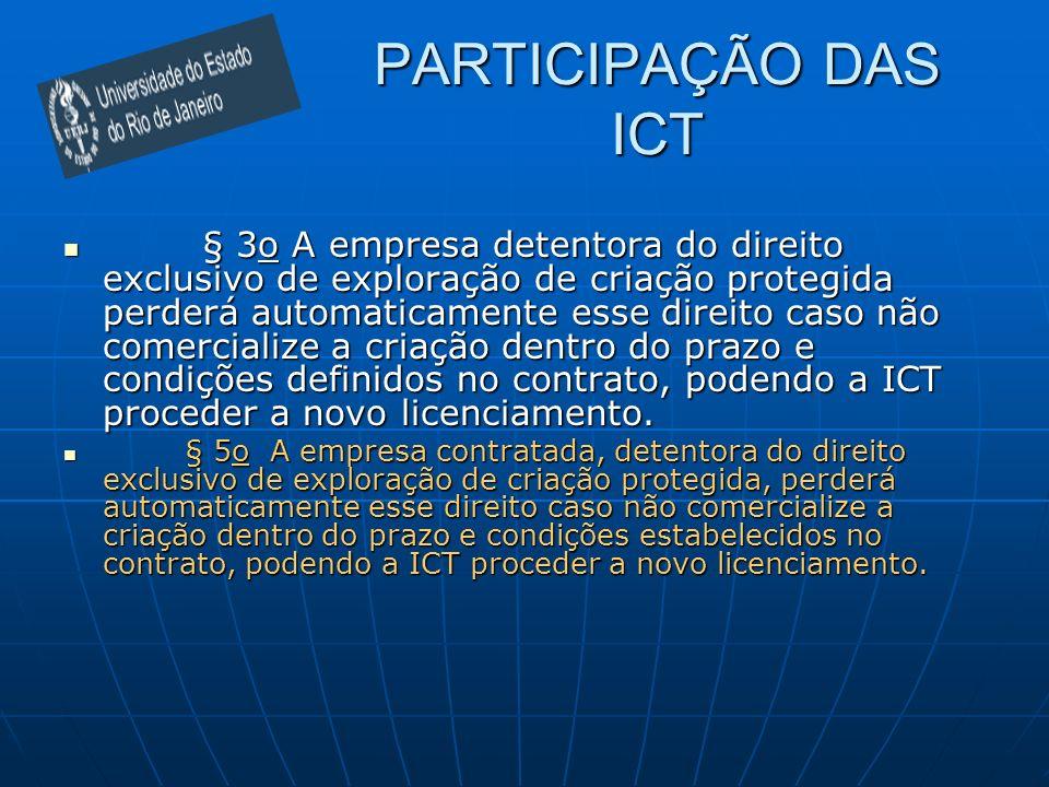 PARTICIPAÇÃO DAS ICT § 3o A empresa detentora do direito exclusivo de exploração de criação protegida perderá automaticamente esse direito caso não co