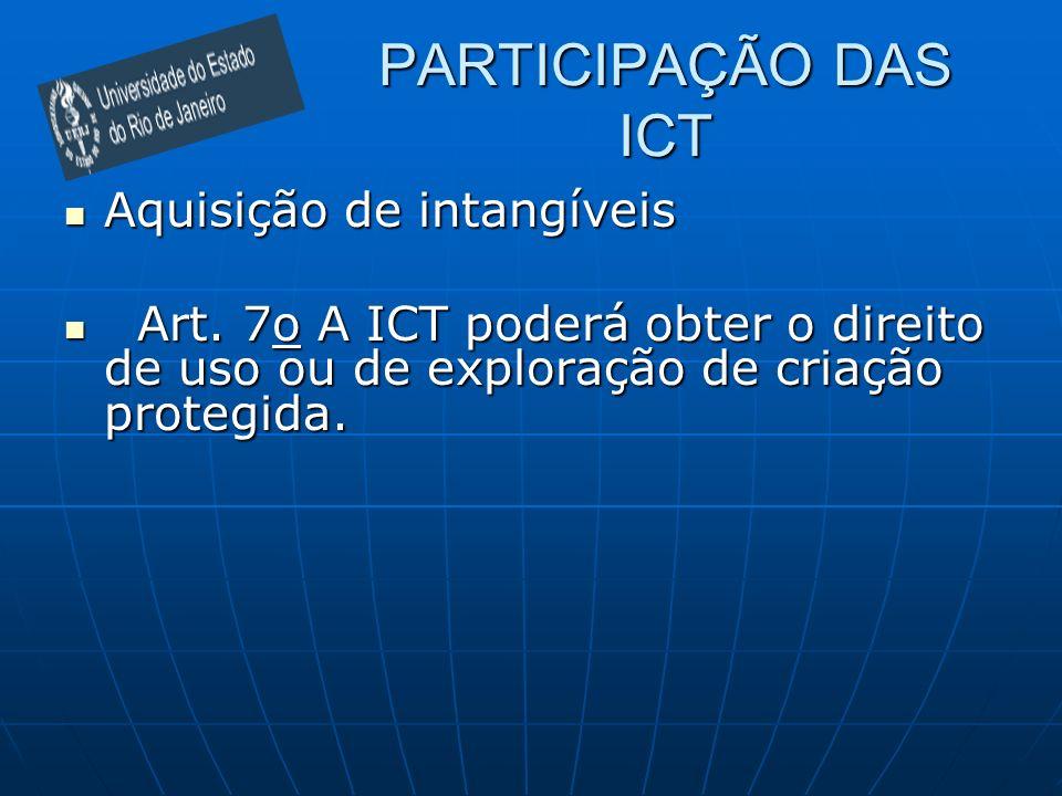 PARTICIPAÇÃO DAS ICT Aquisição de intangíveis Aquisição de intangíveis Art. 7o A ICT poderá obter o direito de uso ou de exploração de criação protegi