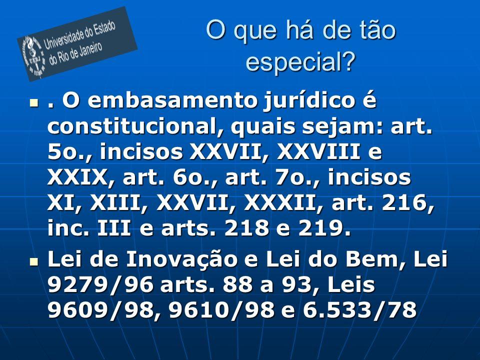 O que há de tão especial?. O embasamento jurídico é constitucional, quais sejam: art. 5o., incisos XXVII, XXVIII e XXIX, art. 6o., art. 7o., incisos X