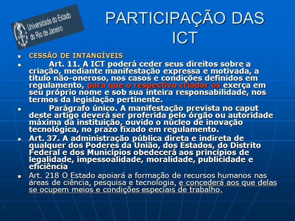 PARTICIPAÇÃO DAS ICT CESSÂO DE INTANGÍVEIS CESSÂO DE INTANGÍVEIS Art. 11. A ICT poderá ceder seus direitos sobre a criação, mediante manifestação expr
