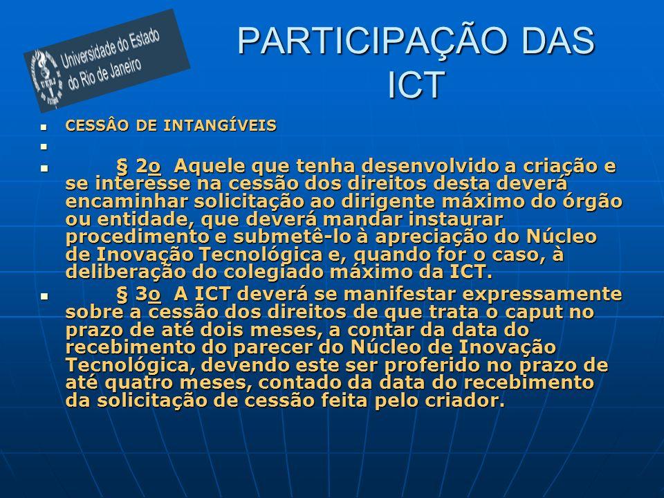 PARTICIPAÇÃO DAS ICT CESSÂO DE INTANGÍVEIS CESSÂO DE INTANGÍVEIS § 2o Aquele que tenha desenvolvido a criação e se interesse na cessão dos direitos de