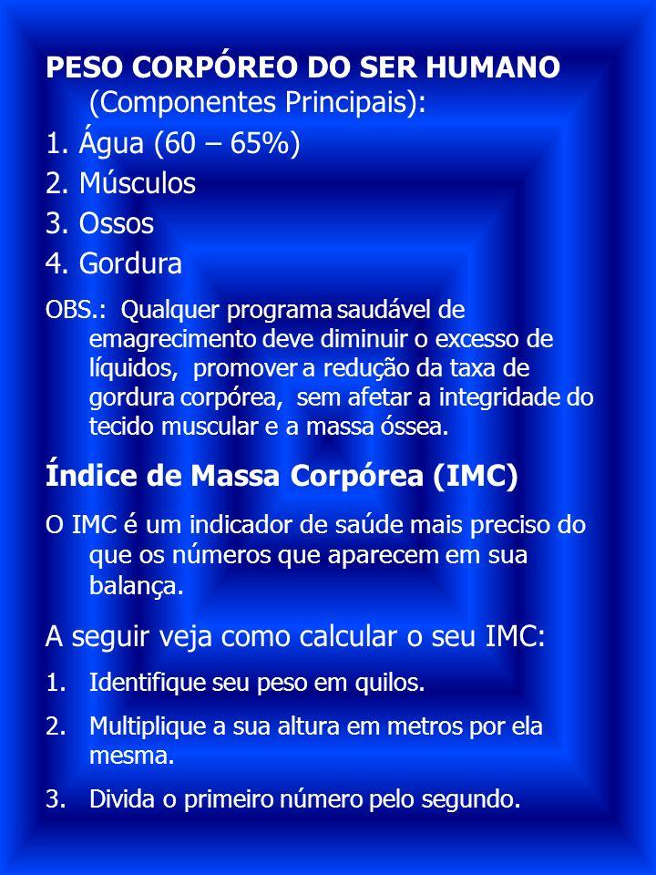 PESO CORPÓREO DO SER HUMANO (Componentes Principais): 1. Água (60 – 65%) 2. Músculos 3. Ossos 4. Gordura OBS.: Qualquer programa saudável de emagrecim