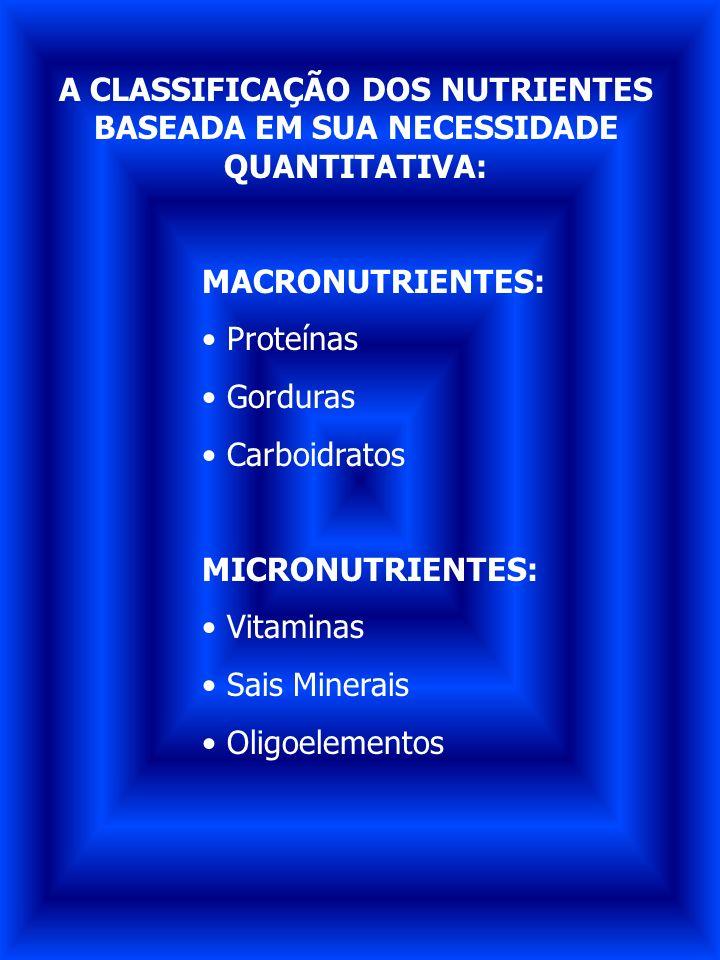 A CLASSIFICAÇÃO DOS NUTRIENTES BASEADA EM SUA NECESSIDADE QUANTITATIVA: MACRONUTRIENTES: Proteínas Gorduras Carboidratos MICRONUTRIENTES: Vitaminas Sa