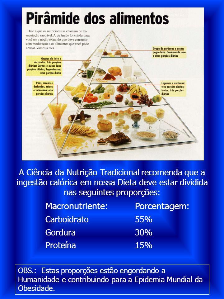 A Ciência da Nutrição Tradicional recomenda que a ingestão calórica em nossa Dieta deve estar dividida nas seguintes proporções: Macronutriente:Porcen