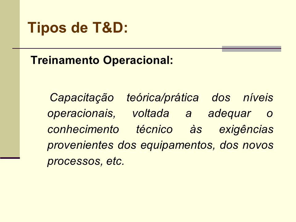 Tipos de T&D: Treinamento Operacional: Capacitação teórica/prática dos níveis operacionais, voltada a adequar o conhecimento técnico às exigências pro