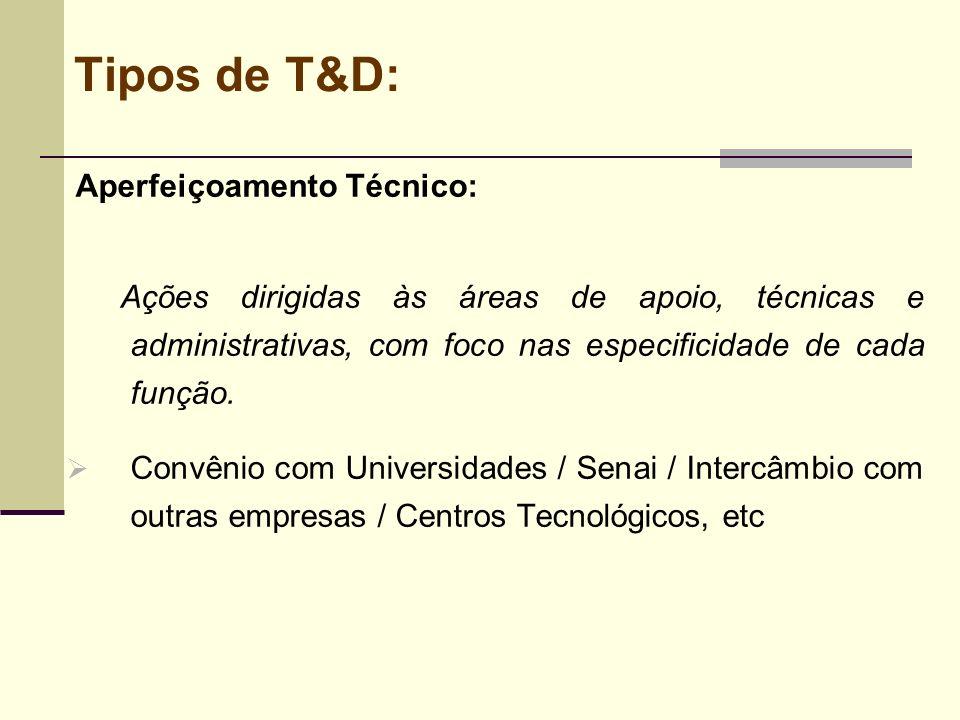 Tipos de T&D: Aperfeiçoamento Técnico: Ações dirigidas às áreas de apoio, técnicas e administrativas, com foco nas especificidade de cada função. Conv