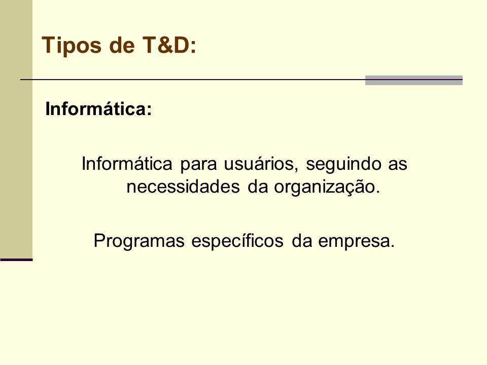 Tipos de T&D: Informática: Informática para usuários, seguindo as necessidades da organização. Programas específicos da empresa.