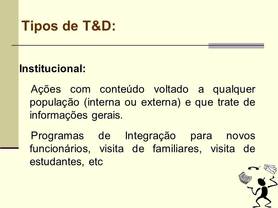 Tipos de T&D: Institucional: Ações com conteúdo voltado a qualquer população (interna ou externa) e que trate de informações gerais. Programas de Inte