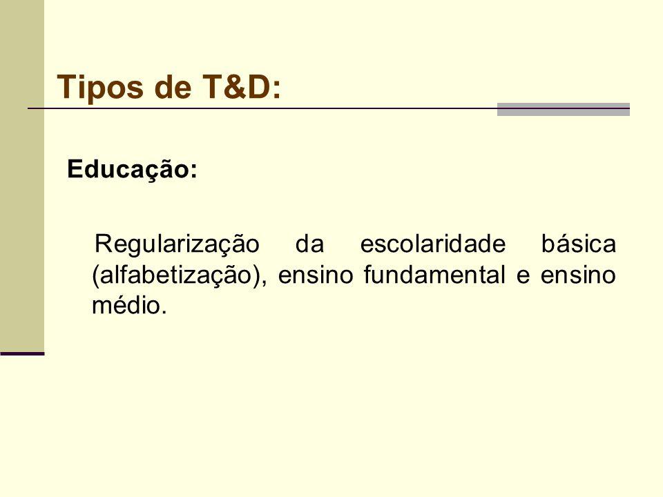 Tipos de T&D: Educação: Regularização da escolaridade básica (alfabetização), ensino fundamental e ensino médio.