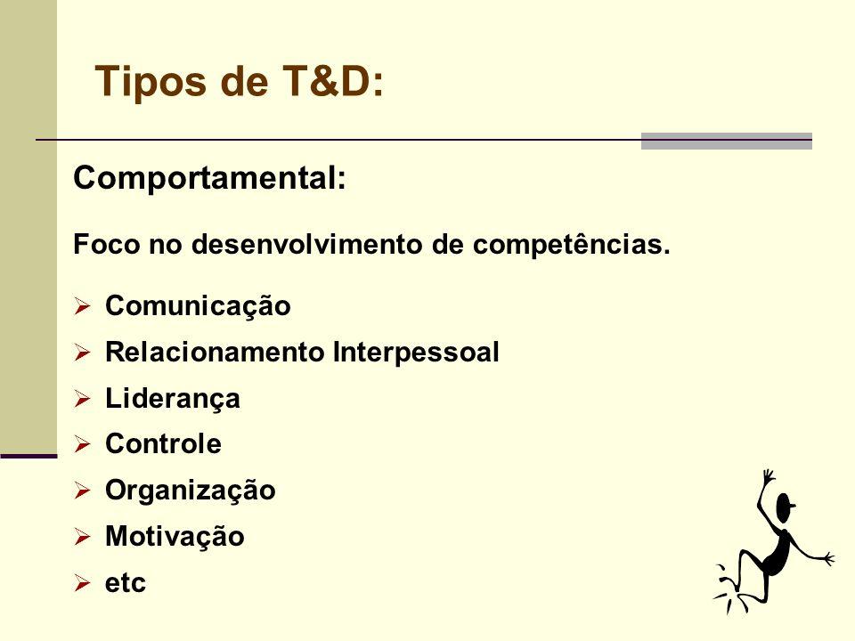Tipos de T&D: Comportamental: Foco no desenvolvimento de competências. Comunicação Relacionamento Interpessoal Liderança Controle Organização Motivaçã