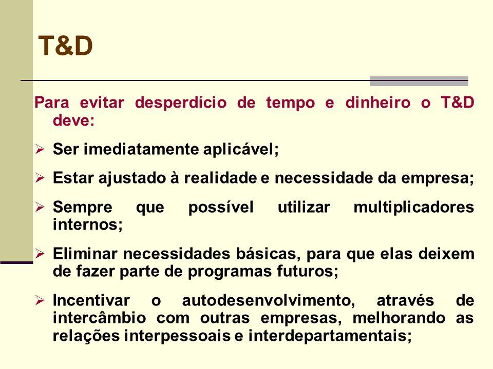 T&D Para evitar desperdício de tempo e dinheiro o T&D deve: Ser imediatamente aplicável; Estar ajustado à realidade e necessidade da empresa; Sempre q