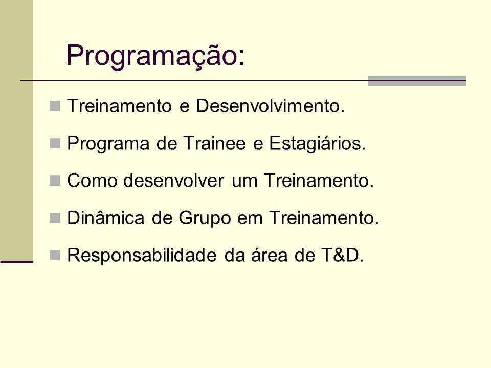 Programação: Treinamento e Desenvolvimento. Programa de Trainee e Estagiários. Como desenvolver um Treinamento. Dinâmica de Grupo em Treinamento. Resp