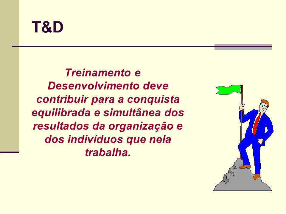 T&D Treinamento e Desenvolvimento deve contribuir para a conquista equilibrada e simultânea dos resultados da organização e dos indivíduos que nela tr