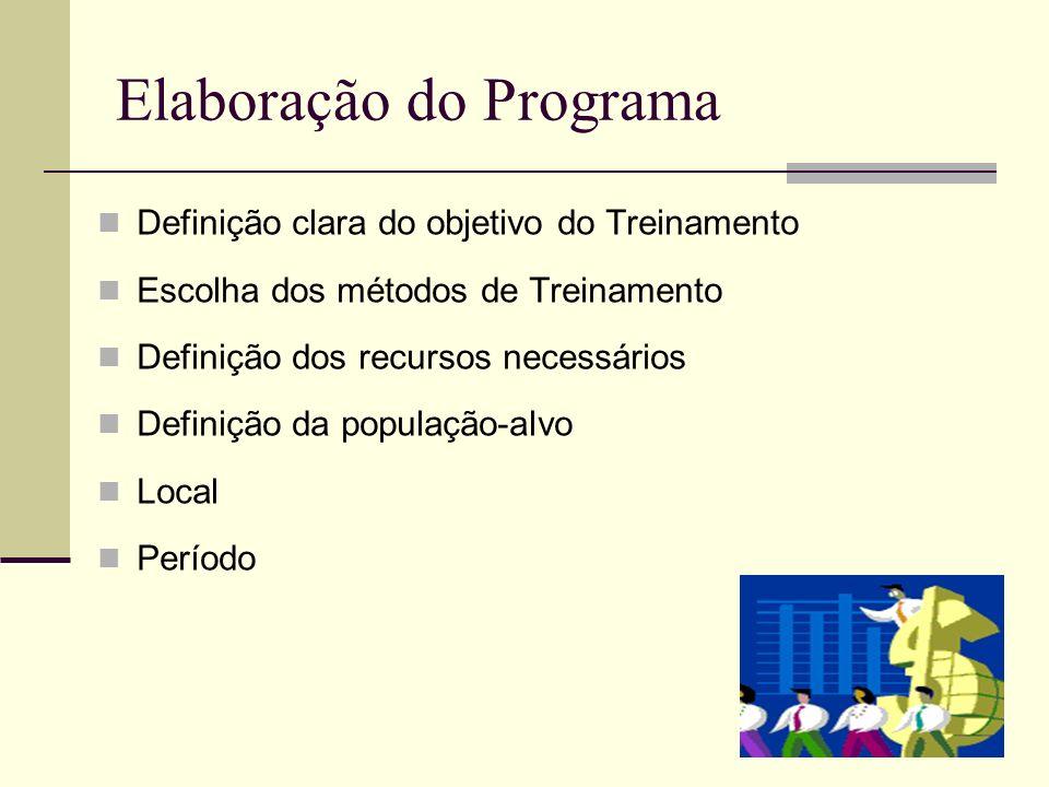Elaboração do Programa Definição clara do objetivo do Treinamento Escolha dos métodos de Treinamento Definição dos recursos necessários Definição da p