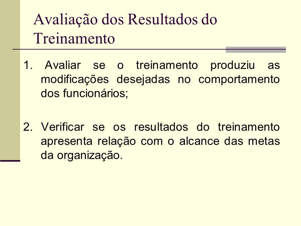 Avaliação dos Resultados do Treinamento 1. Avaliar se o treinamento produziu as modificações desejadas no comportamento dos funcionários; 2. Verificar