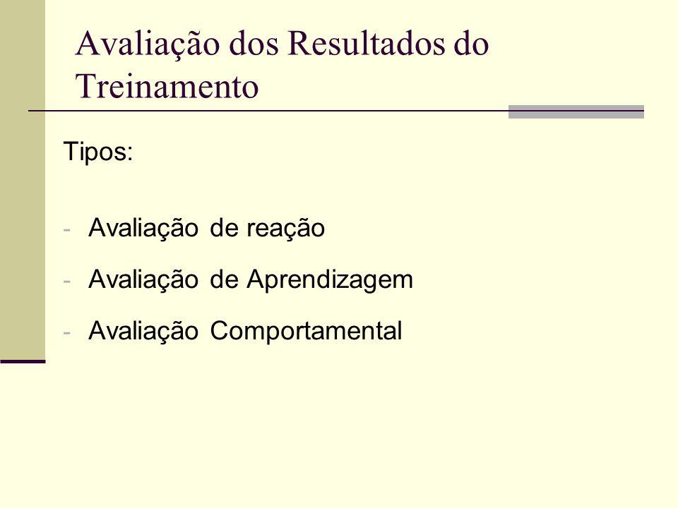 Avaliação dos Resultados do Treinamento Tipos: - Avaliação de reação - Avaliação de Aprendizagem - Avaliação Comportamental