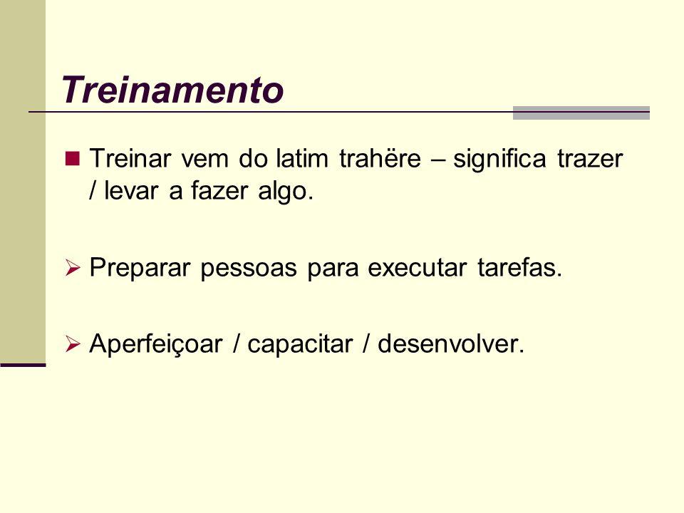 Treinamento Treinar vem do latim trahëre – significa trazer / levar a fazer algo. Preparar pessoas para executar tarefas. Aperfeiçoar / capacitar / de