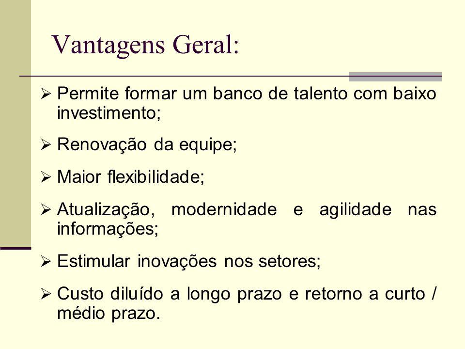 Vantagens Geral: Permite formar um banco de talento com baixo investimento; Renovação da equipe; Maior flexibilidade; Atualização, modernidade e agili