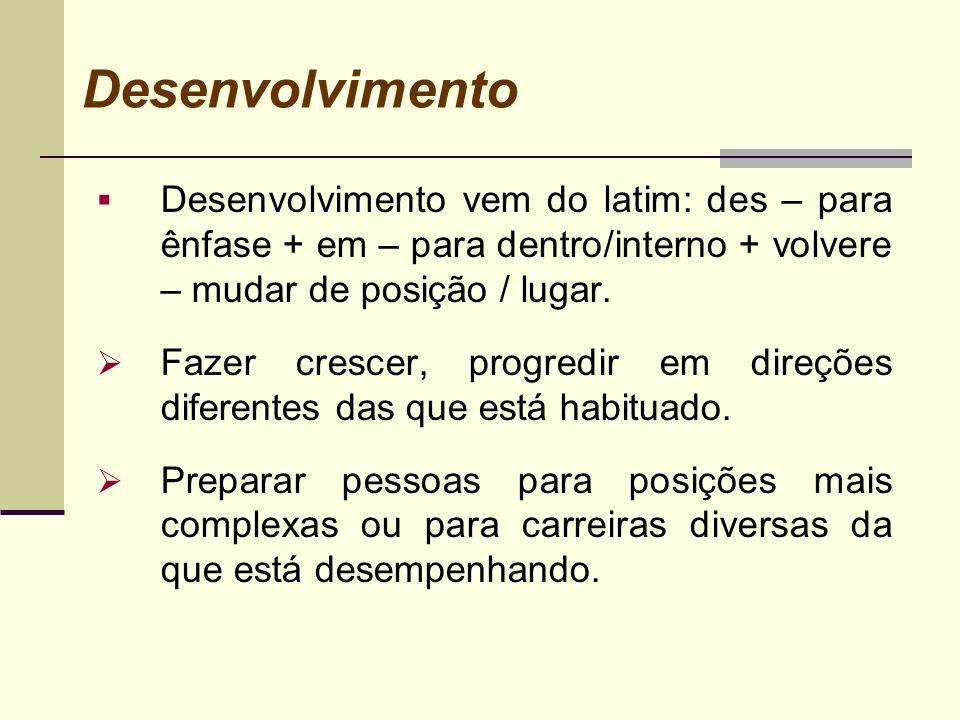 Desenvolvimento Desenvolvimento vem do latim: des – para ênfase + em – para dentro/interno + volvere – mudar de posição / lugar. Fazer crescer, progre