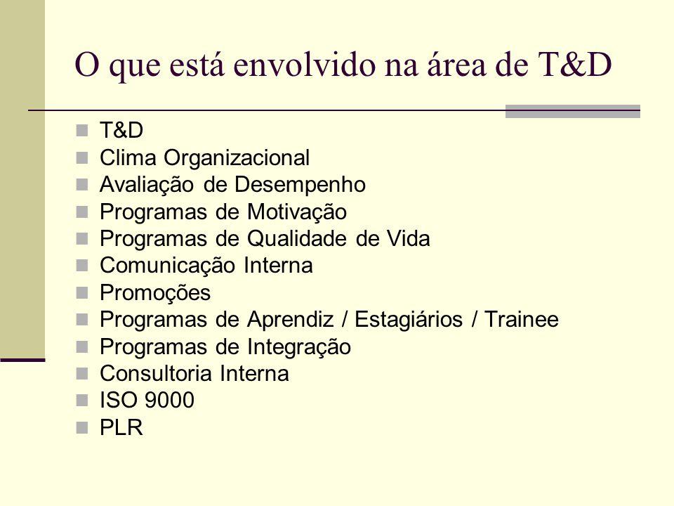 O que está envolvido na área de T&D T&D Clima Organizacional Avaliação de Desempenho Programas de Motivação Programas de Qualidade de Vida Comunicação
