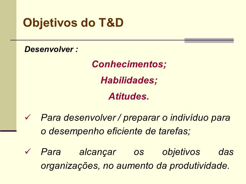 Objetivos do T&D Desenvolver : Conhecimentos; Habilidades; Atitudes. Para desenvolver / preparar o indivíduo para o desempenho eficiente de tarefas; P
