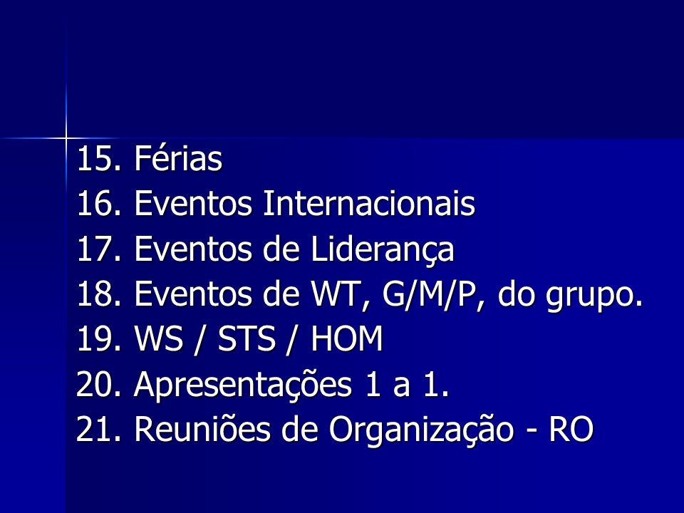 8. Primeiras Linhas 9. Supervisores de 1ª, 2ª e 3ª Linhas 10. Equipe MundiaL 11. GET 12. MILIONÁRIO 13. PRESIDENTE 14. CHAIRMANs CLUB