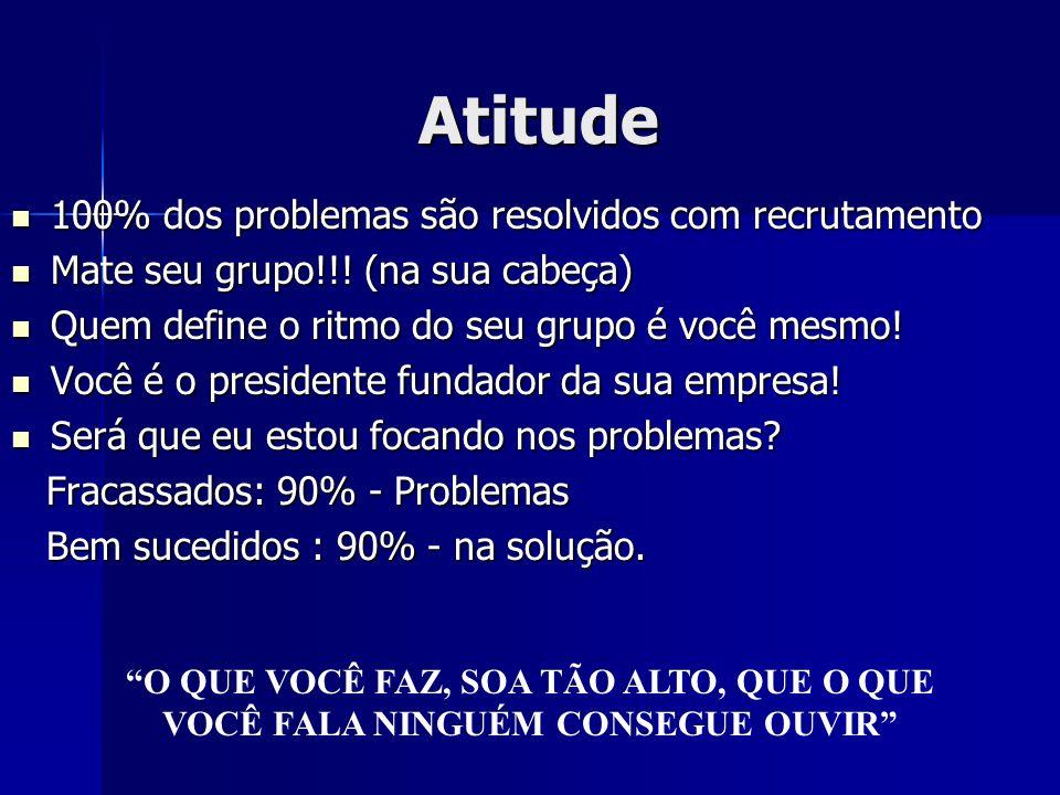 Atitude Atitude Se melhorar a cada dia; Não procrastinar – Este é o mês! Não seja um Reclamão!!! Ninguém gosta de ficar perto! Somos o que repetidamen