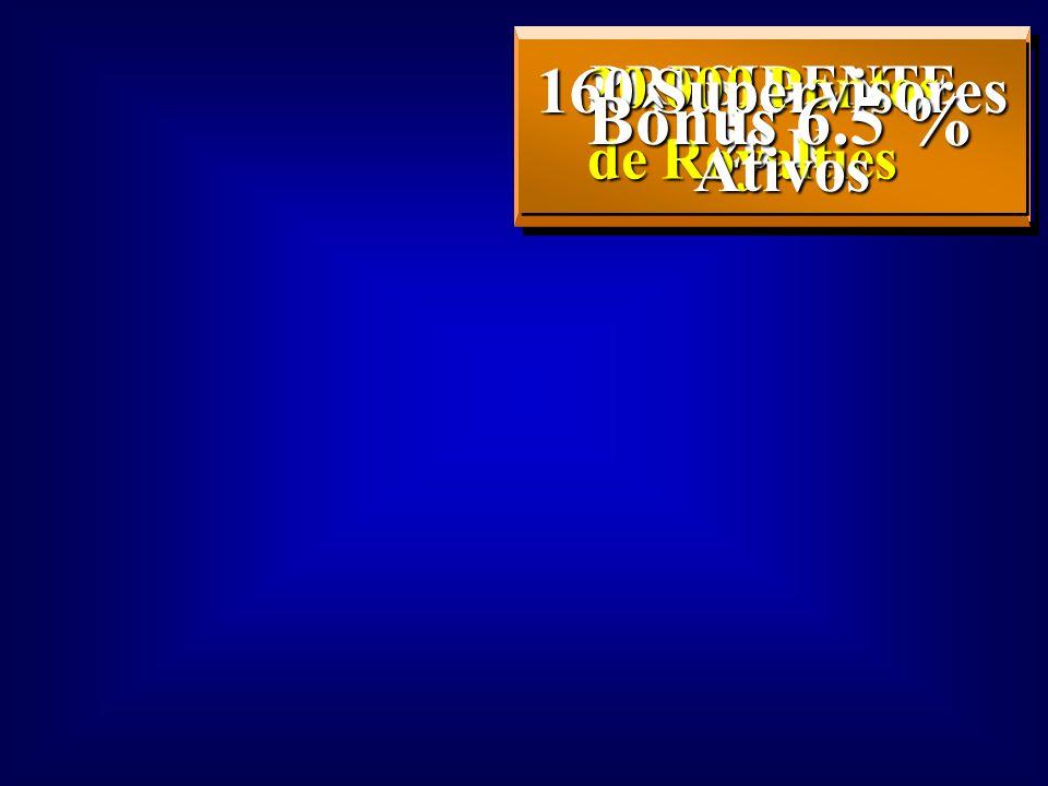 15.000 Pontos de Royalties 120 Supervisores Ativos Anéis e Abotoaduras