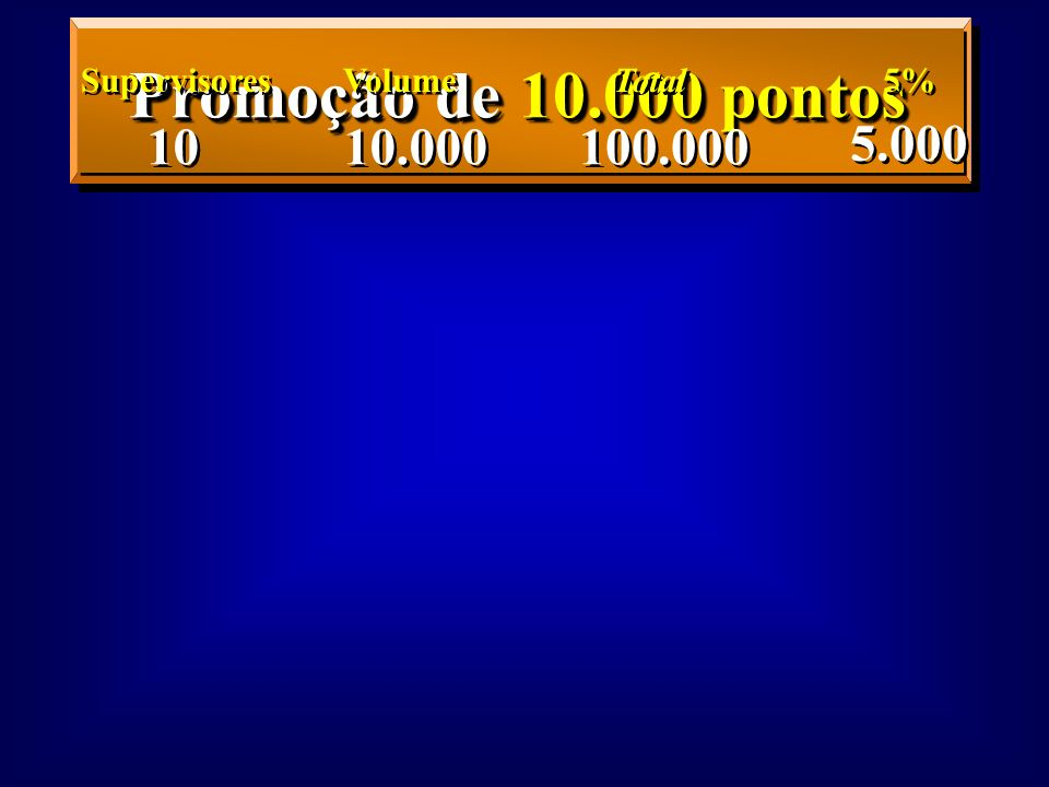 10 2.500 25.000 1.250 8.- Evita as Promoções de Volume São a causa de um cheque instável, sem solidez, que sobe e desce sem controle. Promoção de Volu